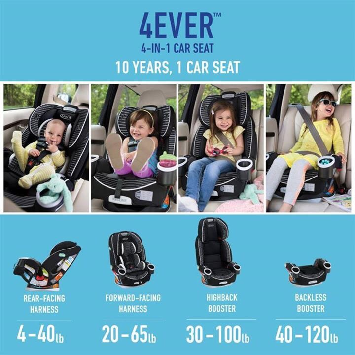 GR4308AH00RCW3 Graco 4Ever All-In-One Car Seat -Rockweave (12)